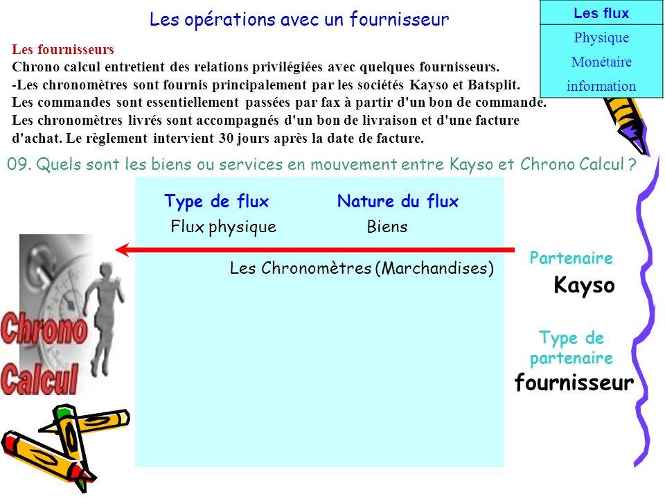 09. Quels sont les biens ou services en mouvement entre Kayso et Chrono Calcul ? Les opérations avec un fournisseur Kayso Flux physique Les flux Physi