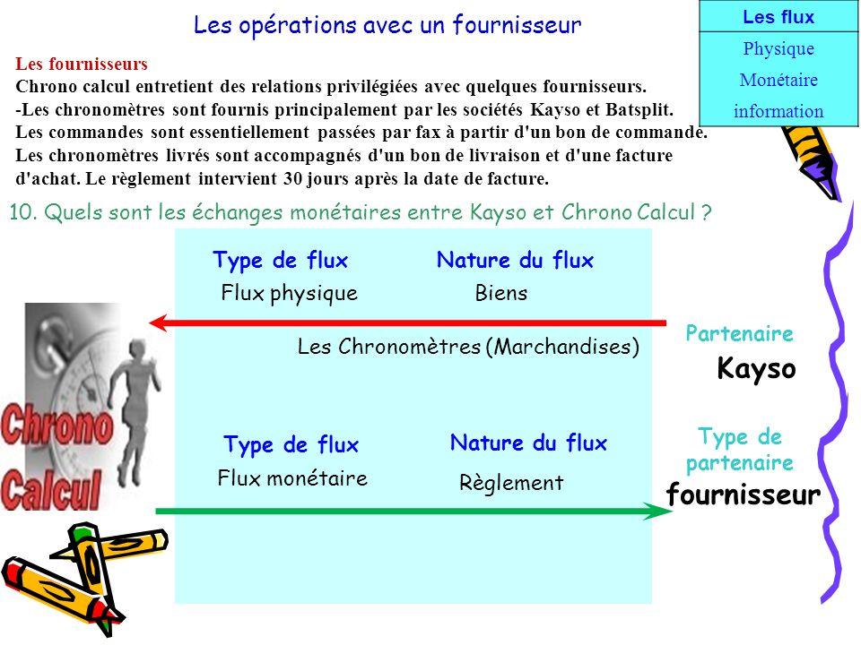 10. Quels sont les échanges monétaires entre Kayso et Chrono Calcul ? Les opérations avec un fournisseur Flux monétaire Kayso Flux physique Les flux P