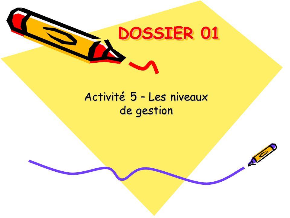 DOSSIER 01 DOSSIER 01 Activité 5 – Les niveaux de gestion