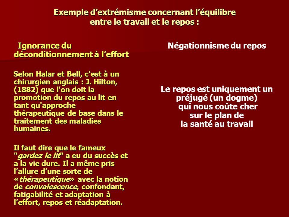 Exemple dextrémisme concernant léquilibre entre le travail et le repos : Ignorance du déconditionnement à leffort Ignorance du déconditionnement à lef