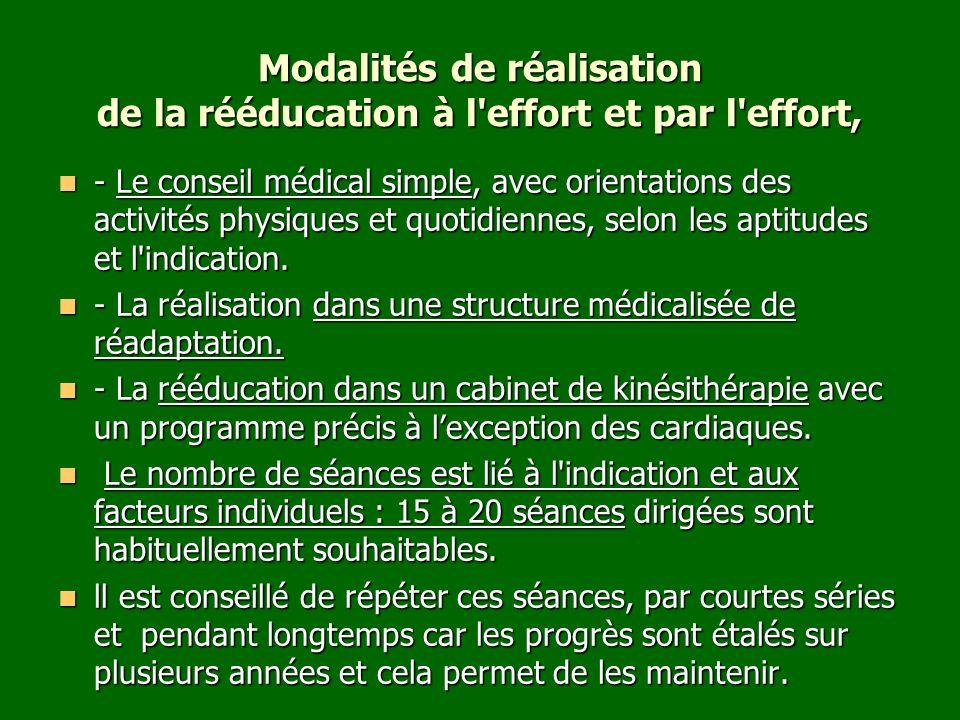 Indications Prévention et traitement du syndrome d immobilisation.
