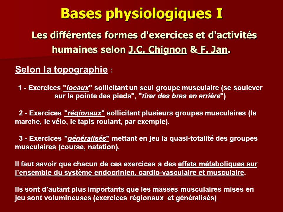 Bases physiologiques I Les différentes formes d'exercices et d'activités humaines selon J.C. Chignon & F. Jan. Selon la topographie : 1 - Exercices