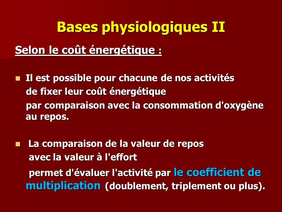 Bases physiologiques II Selon le coût énergétique : Il est possible pour chacune de nos activités Il est possible pour chacune de nos activités de fix