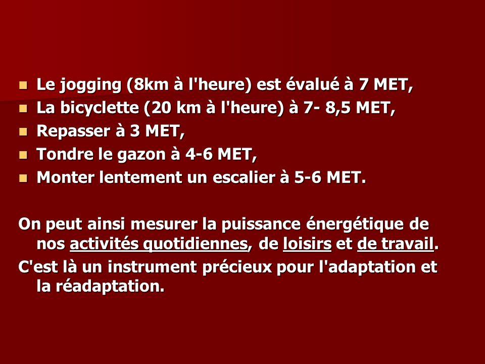 Le jogging (8km à l'heure) est évalué à 7 MET, Le jogging (8km à l'heure) est évalué à 7 MET, La bicyclette (20 km à l'heure) à 7- 8,5 MET, La bicycle
