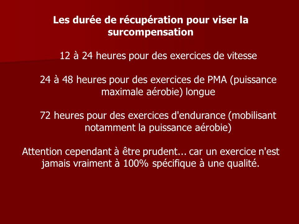 Les durée de récupération pour viser la surcompensation 12 à 24 heures pour des exercices de vitesse 24 à 48 heures pour des exercices de PMA (puissan