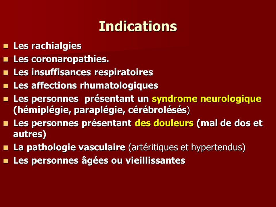 Indications Les rachialgies Les rachialgies Les coronaropathies. Les coronaropathies. Les insuffisances respiratoires Les insuffisances respiratoires