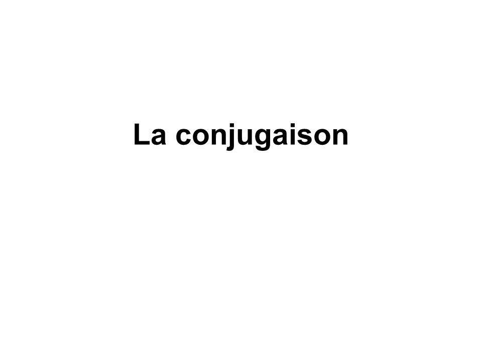 La conjugaison Résumé des règles: 1-Isoler la racine 2- Ajouter la désinence 3- Modifier lorthographe si cest nécessaire En appliquant ces trois règles conjugue au présent, à limparfait, au passé composé devoir (cf.