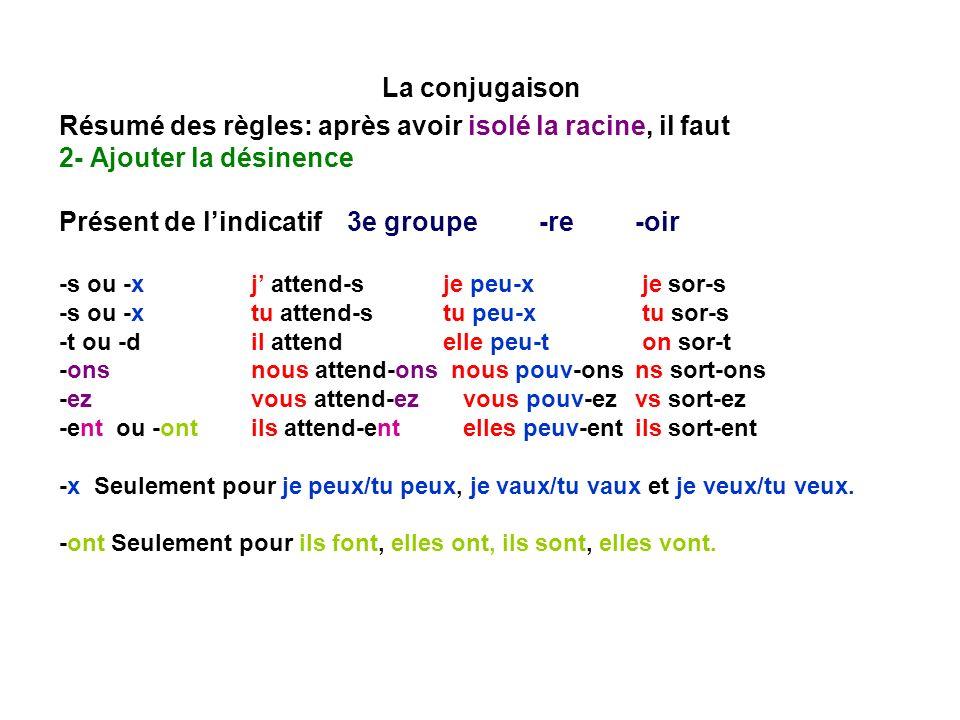La conjugaison Résumé des règles: après avoir isolé la racine, il faut 2- Ajouter la désinence Présent de lindicatif3e groupe -re-oir -s ou -xj attend