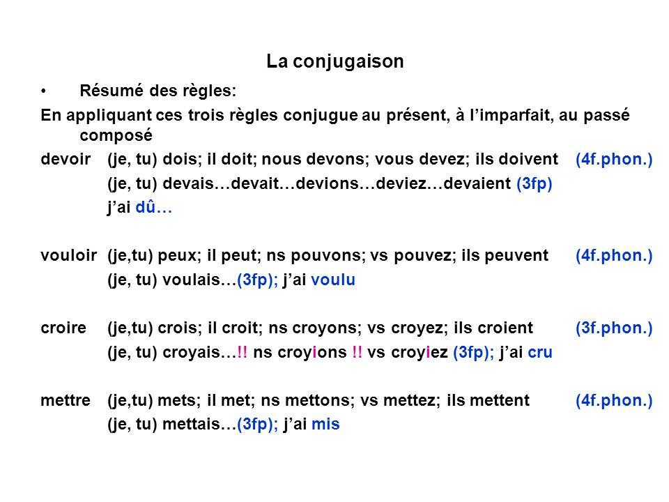 La conjugaison Résumé des règles: En appliquant ces trois règles conjugue au présent, à limparfait, au passé composé devoir (je, tu) dois; il doit; nous devons; vous devez; ils doivent(4f.phon.) (je, tu) devais…devait…devions…deviez…devaient (3fp) jai dû… vouloir (je,tu) peux; il peut; ns pouvons; vs pouvez; ils peuvent(4f.phon.) (je, tu) voulais…(3fp); jai voulu croire (je,tu) crois; il croit; ns croyons; vs croyez; ils croient(3f.phon.) (je, tu) croyais…!.