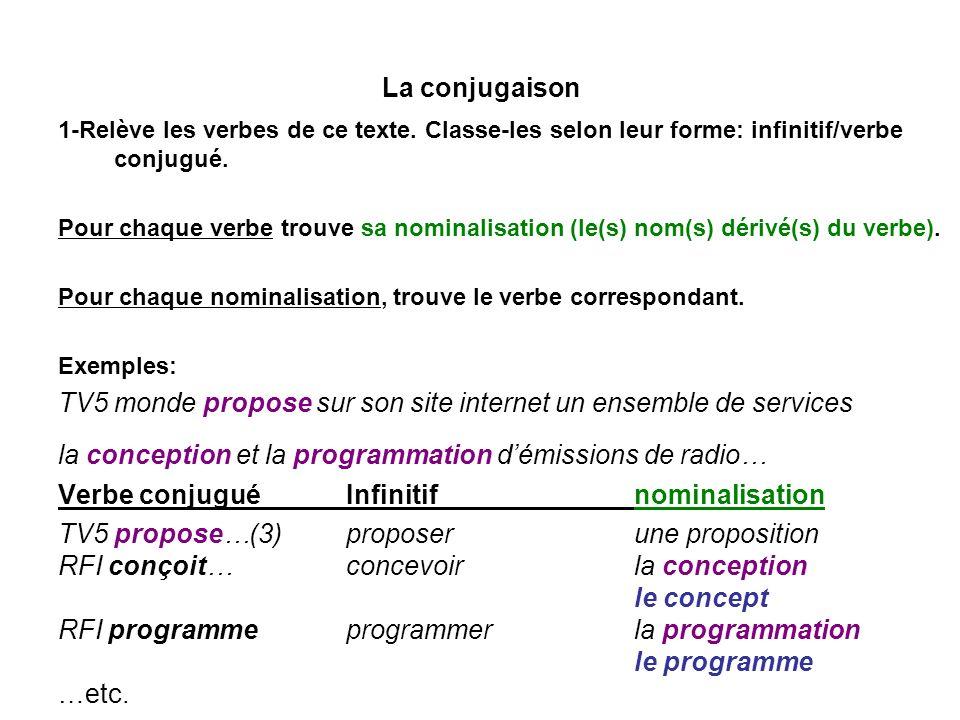 La conjugaison 1-Relève les verbes de ce texte. Classe-les selon leur forme: infinitif/verbe conjugué. Pour chaque verbe trouve sa nominalisation (le(