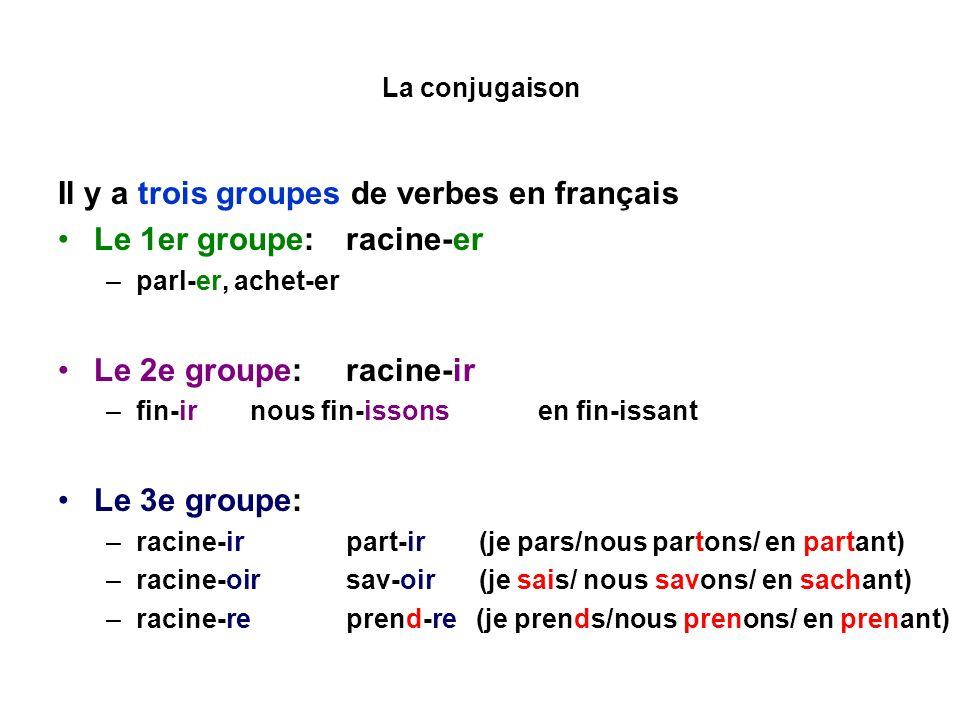 Il y a trois groupes de verbes en français Le 1er groupe: racine-er –parl-er, achet-er Le 2e groupe: racine-ir –fin-irnous fin-issons en fin-issant Le 3e groupe: –racine-ir part-ir (je pars/nous partons/ en partant) –racine-oirsav-oir (je sais/ nous savons/ en sachant) –racine-reprend-re (je prends/nous prenons/ en prenant)