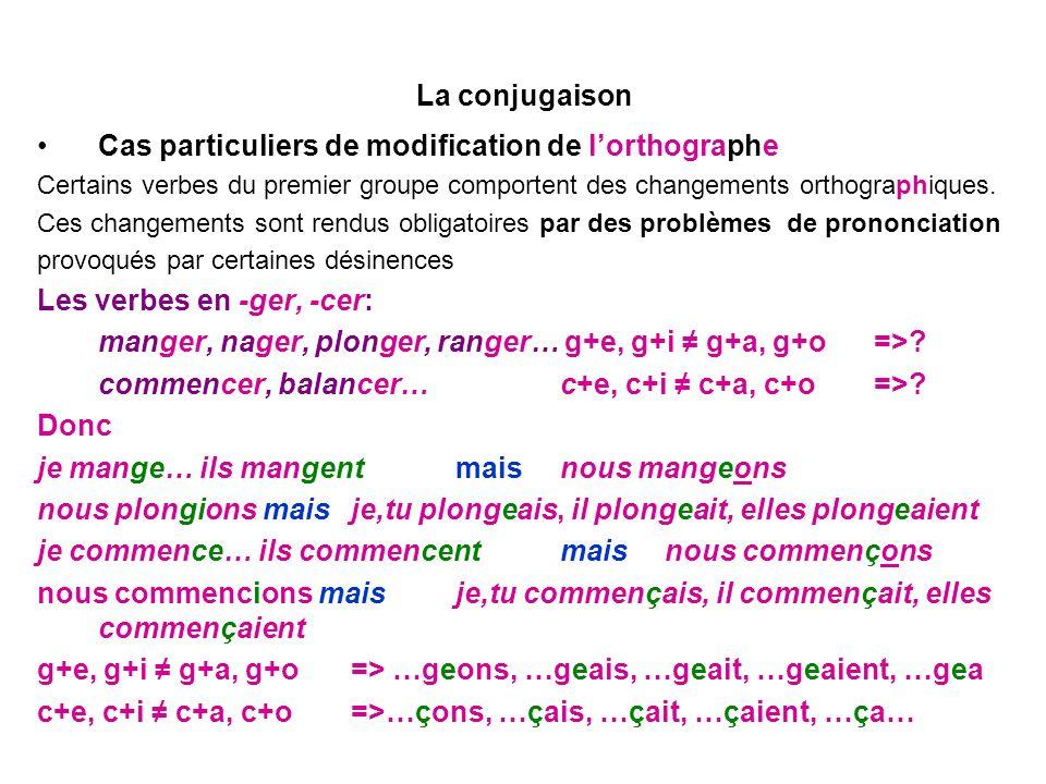 La conjugaison Cas particuliers de modification de lorthographe Certains verbes du premier groupe comportent des changements orthographiques. Ces chan