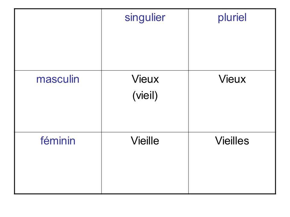 singulierpluriel masculinVieux (vieil) Vieux fémininVieilleVieilles