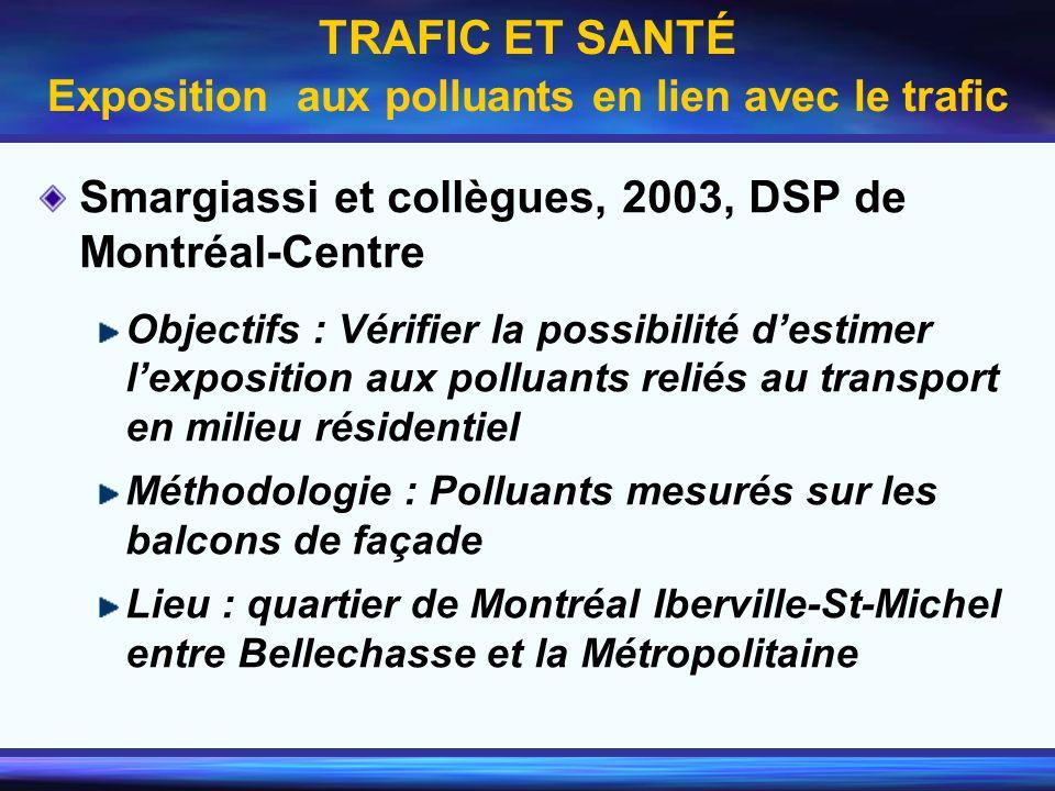 TRAFIC ET SANTÉ Exposition aux polluants en lien avec le trafic Smargiassi et collègues, 2003, DSP de Montréal-Centre Objectifs : Vérifier la possibil