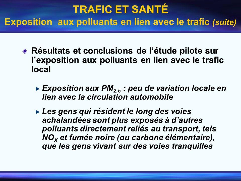 TRAFIC ET SANTÉ Exposition aux polluants en lien avec le trafic (suite) Résultats et conclusions de létude pilote sur lexposition aux polluants en lie