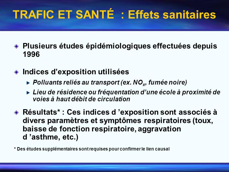 TRAFIC ET SANTÉ : Effets sanitaires Plusieurs études épidémiologiques effectuées depuis 1996 Indices dexposition utilisées Polluants reliés au transpo