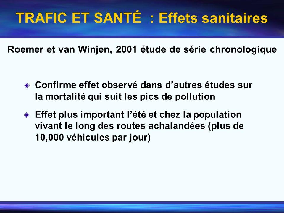 TRAFIC ET SANTÉ : Effets sanitaires Confirme effet observé dans dautres études sur la mortalité qui suit les pics de pollution Effet plus important lé