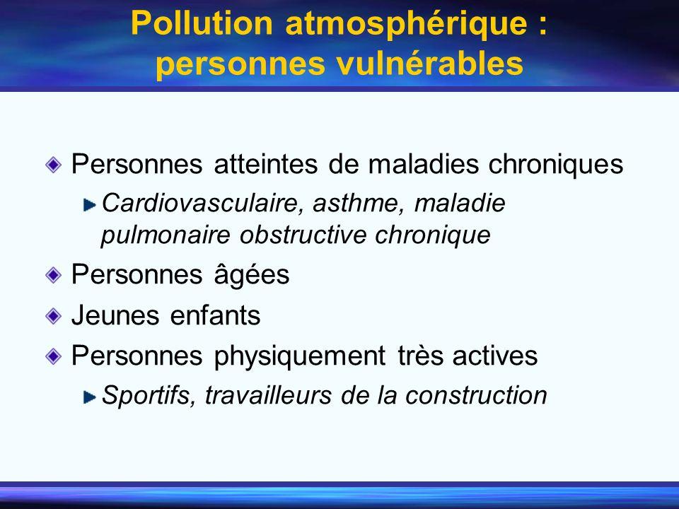Pollution atmosphérique : personnes vulnérables Personnes atteintes de maladies chroniques Cardiovasculaire, asthme, maladie pulmonaire obstructive ch