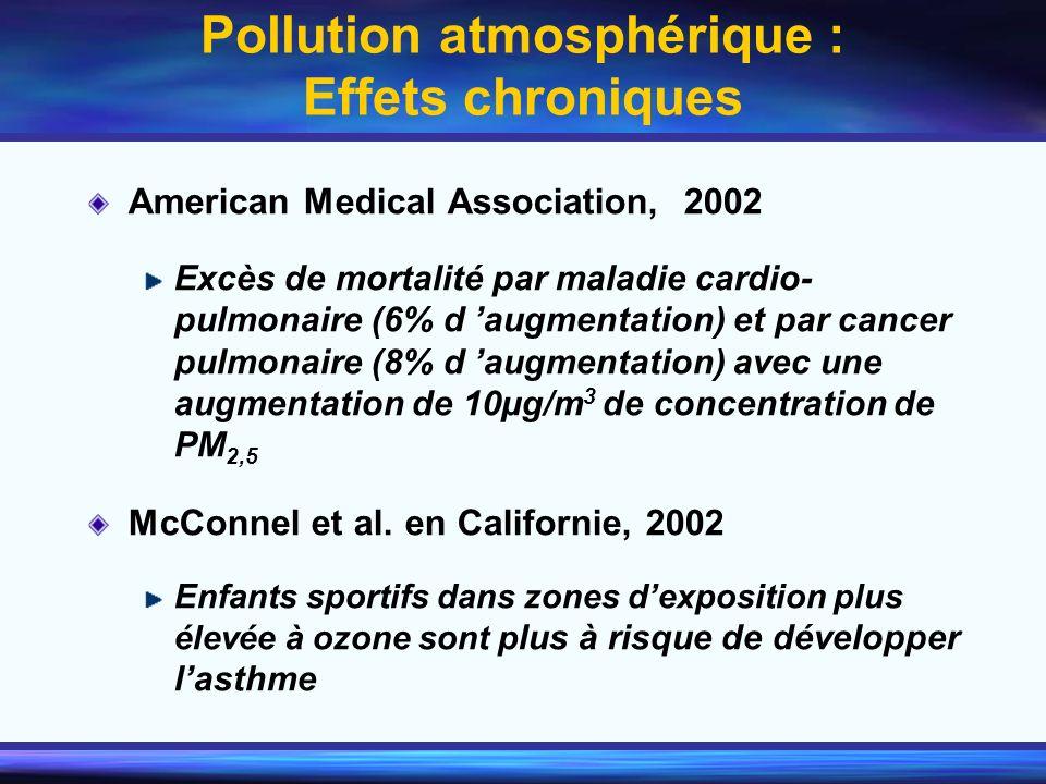 Pollution atmosphérique : Effets chroniques American Medical Association, 2002 Excès de mortalité par maladie cardio- pulmonaire (6% d augmentation) e