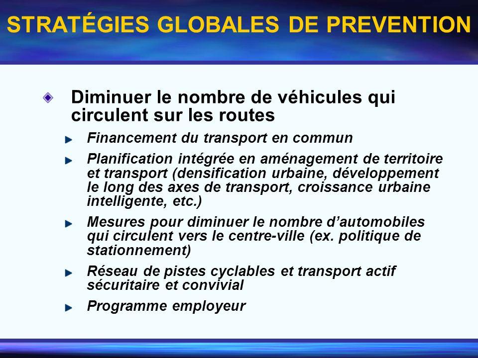 STRATÉGIES GLOBALES DE PREVENTION Diminuer le nombre de véhicules qui circulent sur les routes Financement du transport en commun Planification intégr