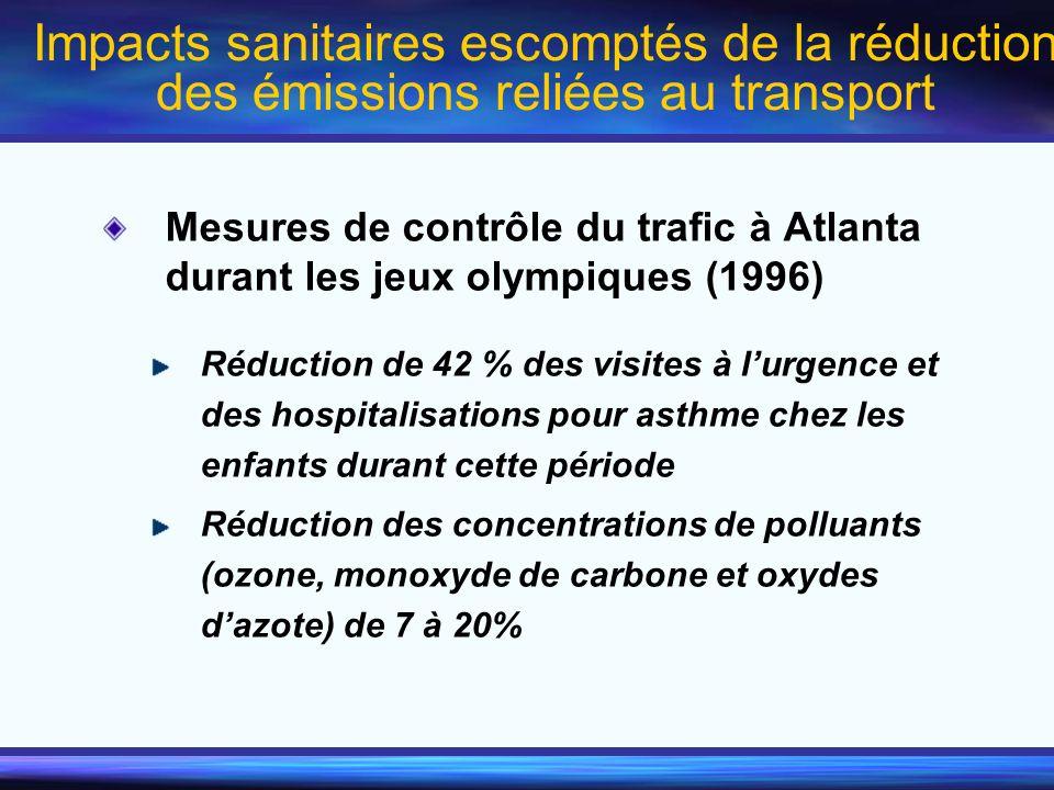 Impacts sanitaires escomptés de la réduction des émissions reliées au transport Mesures de contrôle du trafic à Atlanta durant les jeux olympiques (19