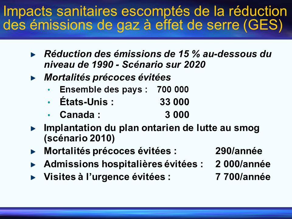 Impacts sanitaires escomptés de la réduction des émissions de gaz à effet de serre (GES) Réduction des émissions de 15 % au-dessous du niveau de 1990