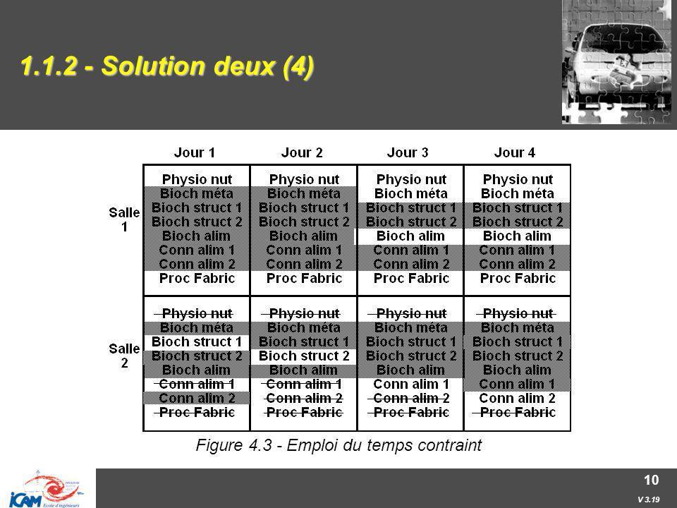 V 3.19 10 1.1.2 - Solution deux (4) Figure 4.3 - Emploi du temps contraint