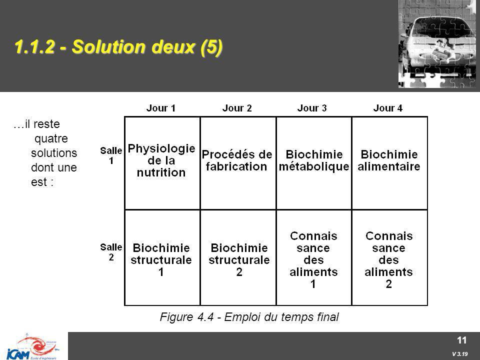V 3.19 11 1.1.2 - Solution deux (5) …il reste quatre solutions dont une est : Figure 4.4 - Emploi du temps final