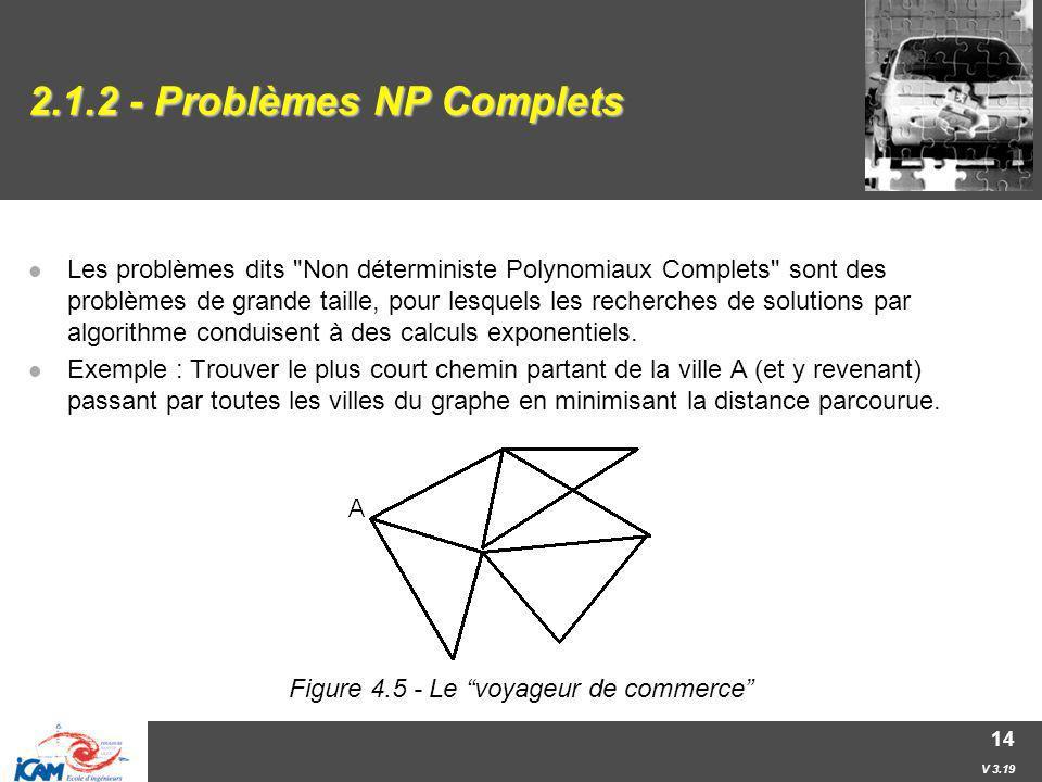 V 3.19 14 2.1.2 - Problèmes NP Complets Les problèmes dits