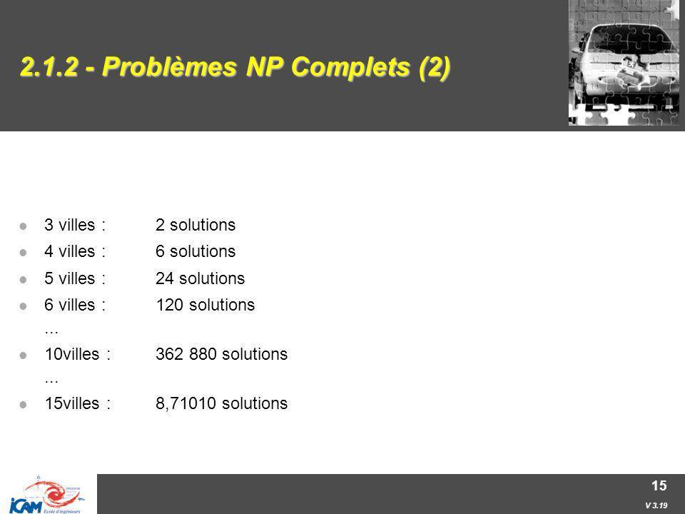 V 3.19 15 2.1.2 - Problèmes NP Complets (2) 3 villes : 2 solutions 4 villes :6 solutions 5 villes :24 solutions 6 villes :120 solutions... 10villes :3