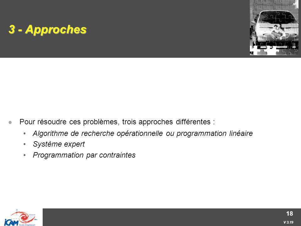 V 3.19 18 3 - Approches Pour résoudre ces problèmes, trois approches différentes : Algorithme de recherche opérationnelle ou programmation linéaire Sy