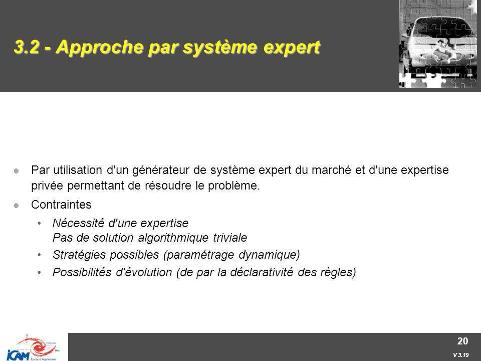 V 3.19 20 3.2 - Approche par système expert Par utilisation d'un générateur de système expert du marché et d'une expertise privée permettant de résoud