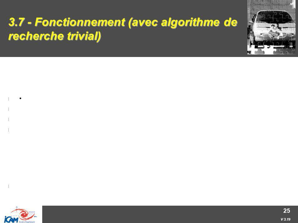 V 3.19 25 3.7 - Fonctionnement (avec algorithme de recherche trivial) lDonner les objets du problème lÉnoncer les contraintes sur ces objets lPropager