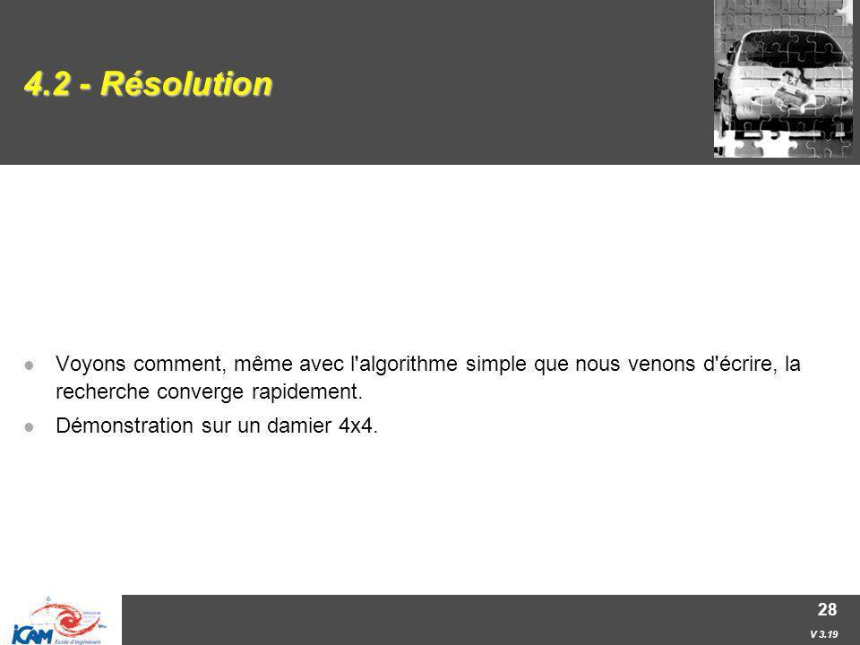 V 3.19 28 4.2 - Résolution Voyons comment, même avec l'algorithme simple que nous venons d'écrire, la recherche converge rapidement. Démonstration sur