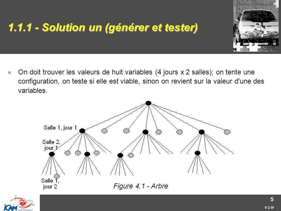 V 3.19 5 1.1.1 - Solution un (générer et tester) On doit trouver les valeurs de huit variables (4 jours x 2 salles); on tente une configuration, on te