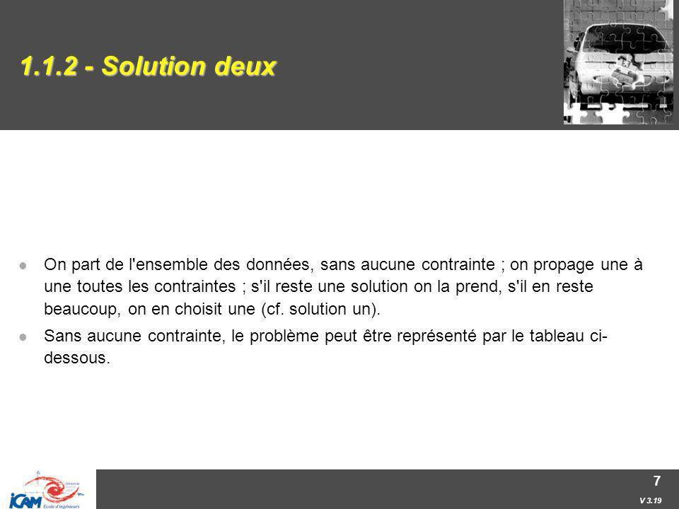 V 3.19 7 1.1.2 - Solution deux On part de l'ensemble des données, sans aucune contrainte ; on propage une à une toutes les contraintes ; s'il reste un