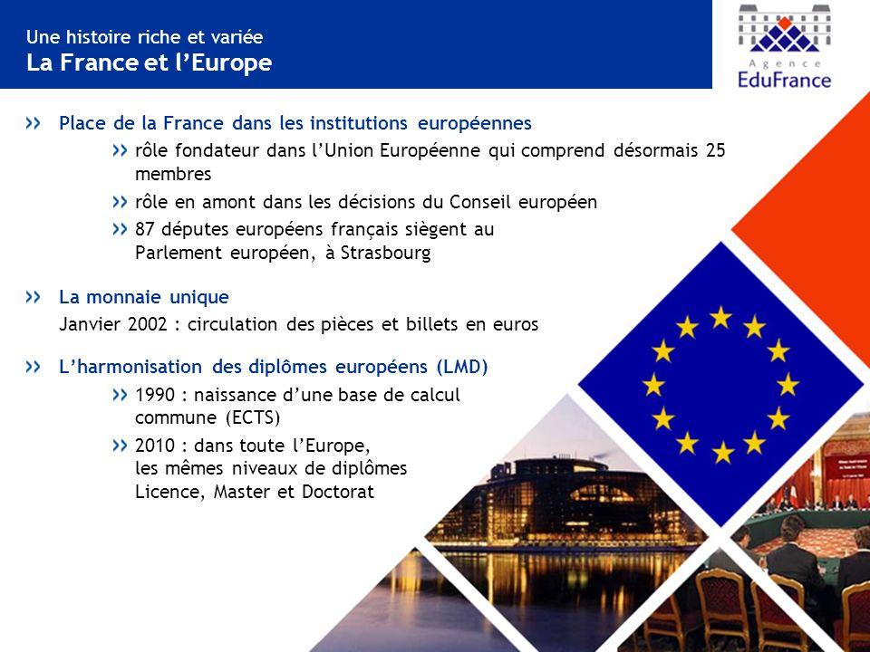 Une histoire riche et variée La France et lEurope Place de la France dans les institutions européennes rôle fondateur dans lUnion Européenne qui comprend désormais 25 membres rôle en amont dans les décisions du Conseil européen 87 députes européens français siègent au Parlement européen, à Strasbourg La monnaie unique Janvier 2002 : circulation des pièces et billets en euros Lharmonisation des diplômes européens (LMD) 1990 : naissance dune base de calcul commune (ECTS) 2010 : dans toute lEurope, les mêmes niveaux de diplômes Licence, Master et Doctorat
