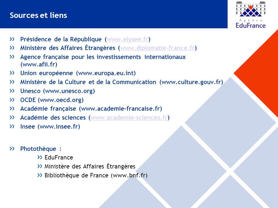 Présidence de la République (www.elysee.fr)www.elysee.fr Ministère des Affaires Étrangères (www.diplomatie-france.fr)www.diplomatie-france.fr Agence française pour les investissements internationaux (www.afii.fr) Union européenne (www.europa.eu.int) Ministère de la Culture et de la Communication (www.culture.gouv.fr) Unesco (www.unesco.org) OCDE (www.oecd.org) Académie française (www.academie-francaise.fr) Académie des sciences (www.academie-sciences.fr)www.academie-sciences.fr Insee (www.insee.fr) Photothèque : EduFrance Ministère des Affaires Étrangères Bibliothèque de France (www.bnf.fr) Sources et liens