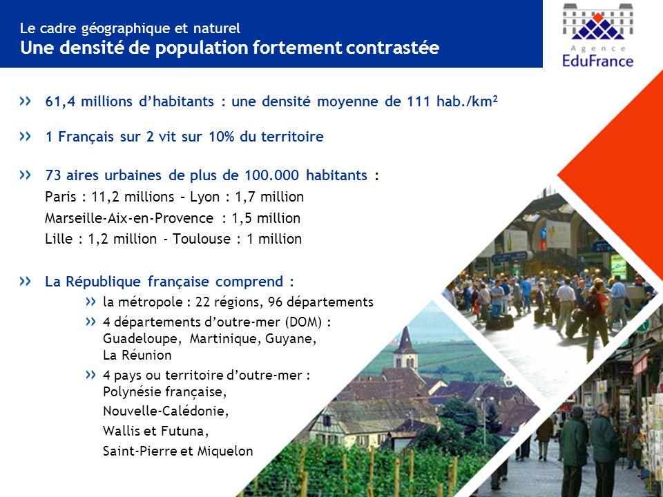 Le cadre géographique et naturel Une densité de population fortement contrastée 61,4 millions dhabitants : une densité moyenne de 111 hab./km 2 1 Français sur 2 vit sur 10% du territoire 73 aires urbaines de plus de 100.000 habitants : Paris : 11,2 millions – Lyon : 1,7 million Marseille-Aix-en-Provence : 1,5 million Lille : 1,2 million - Toulouse : 1 million La République française comprend : la métropole : 22 régions, 96 départements 4 départements doutre-mer (DOM) : Guadeloupe, Martinique, Guyane, La Réunion 4 pays ou territoire doutre-mer : Polynésie française, Nouvelle-Calédonie, Wallis et Futuna, Saint-Pierre et Miquelon