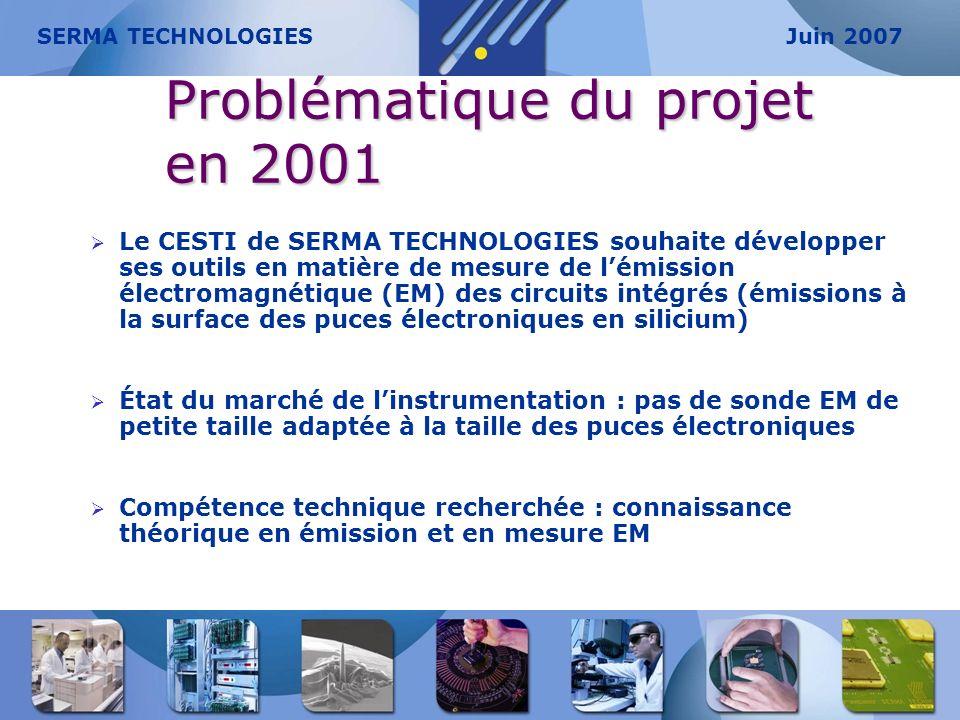 Problématique du projet en 2001 Le CESTI de SERMA TECHNOLOGIES souhaite développer ses outils en matière de mesure de lémission électromagnétique (EM)