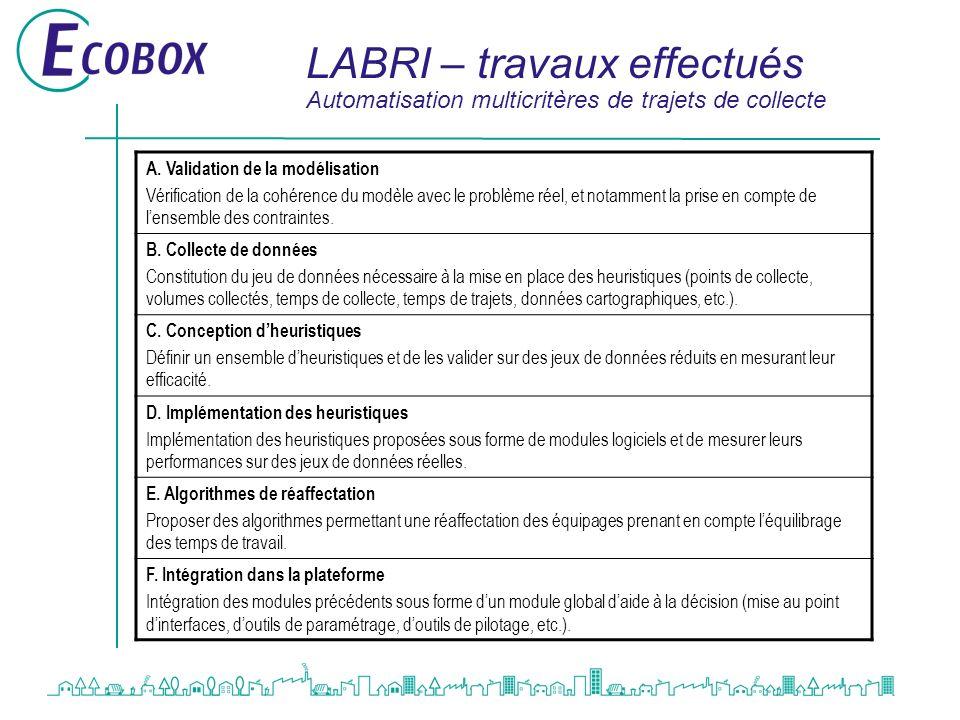 LABRI – travaux effectués Automatisation multicritères de trajets de collecte A. Validation de la modélisation Vérification de la cohérence du modèle