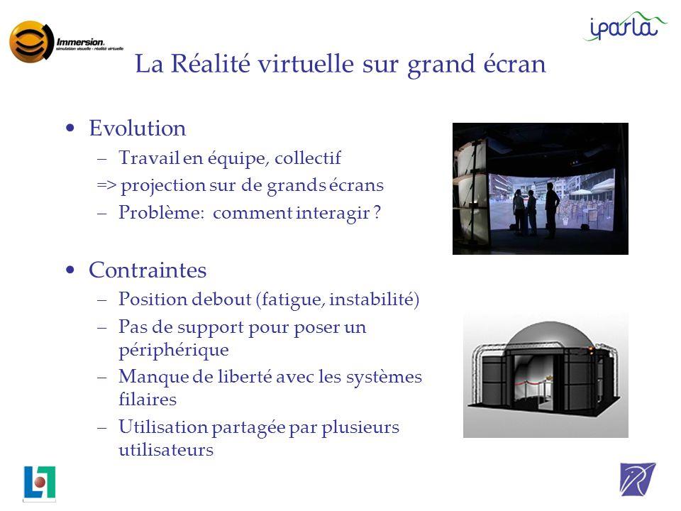 La Réalité virtuelle sur grand écran Evolution –Travail en équipe, collectif => projection sur de grands écrans –Problème: comment interagir ? Contrai