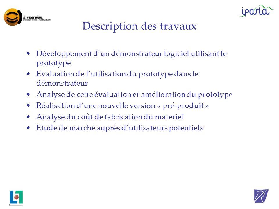 Description des travaux Développement dun démonstrateur logiciel utilisant le prototype Evaluation de lutilisation du prototype dans le démonstrateur