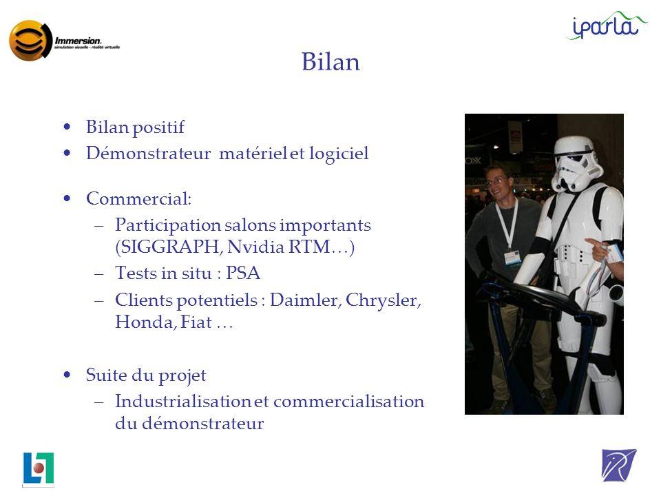 Bilan Bilan positif Démonstrateur matériel et logiciel Commercial: –Participation salons importants (SIGGRAPH, Nvidia RTM…) –Tests in situ : PSA –Clie