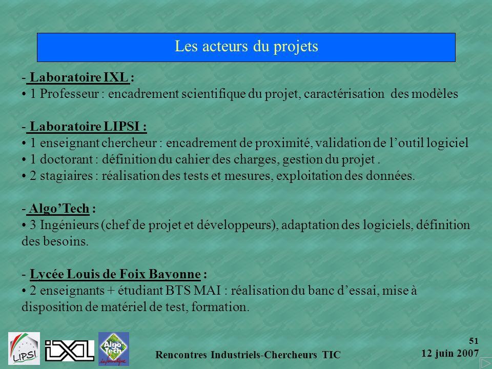 51 12 juin 2007 Rencontres Industriels-Chercheurs TIC Les acteurs du projets - Laboratoire IXL : 1 Professeur : encadrement scientifique du projet, ca
