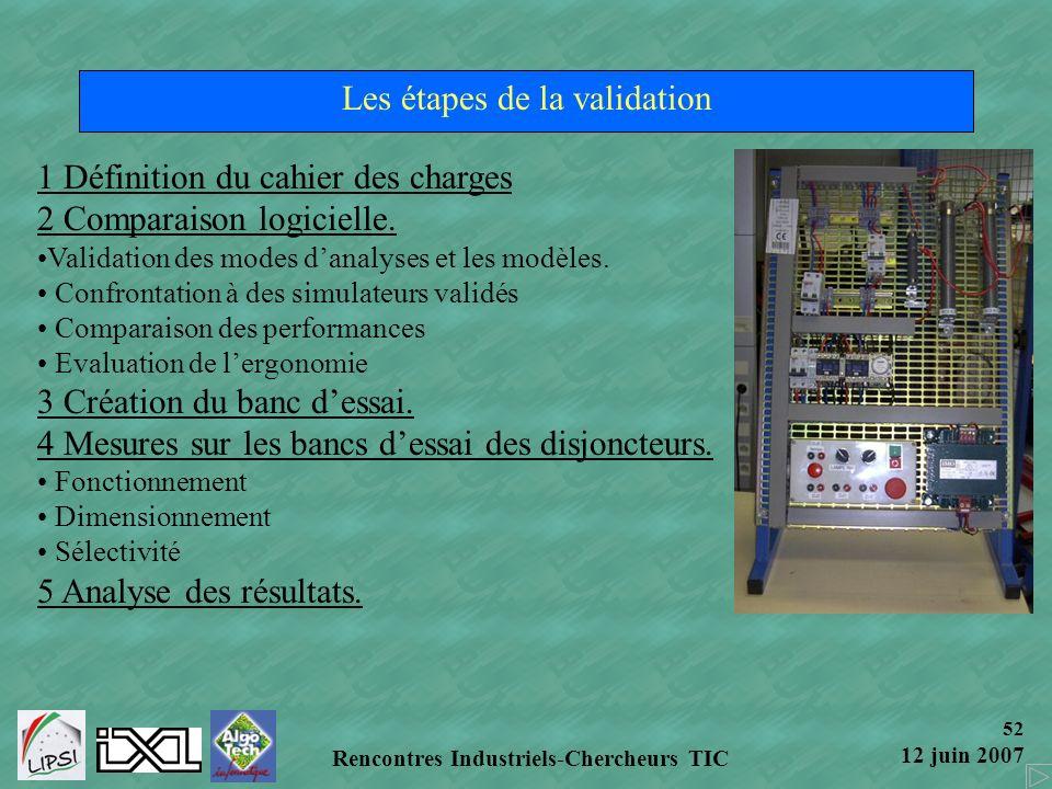 52 12 juin 2007 Rencontres Industriels-Chercheurs TIC Les étapes de la validation 1 Définition du cahier des charges 2 Comparaison logicielle. Validat