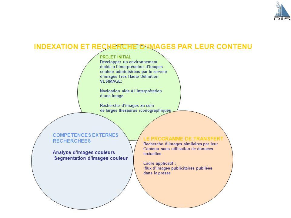 INDEXATION ET RECHERCHE DIMAGES PAR LEUR CONTENU Le savoir faire du LaBRI : 1.Compétences en traitement dimages (filtrage).