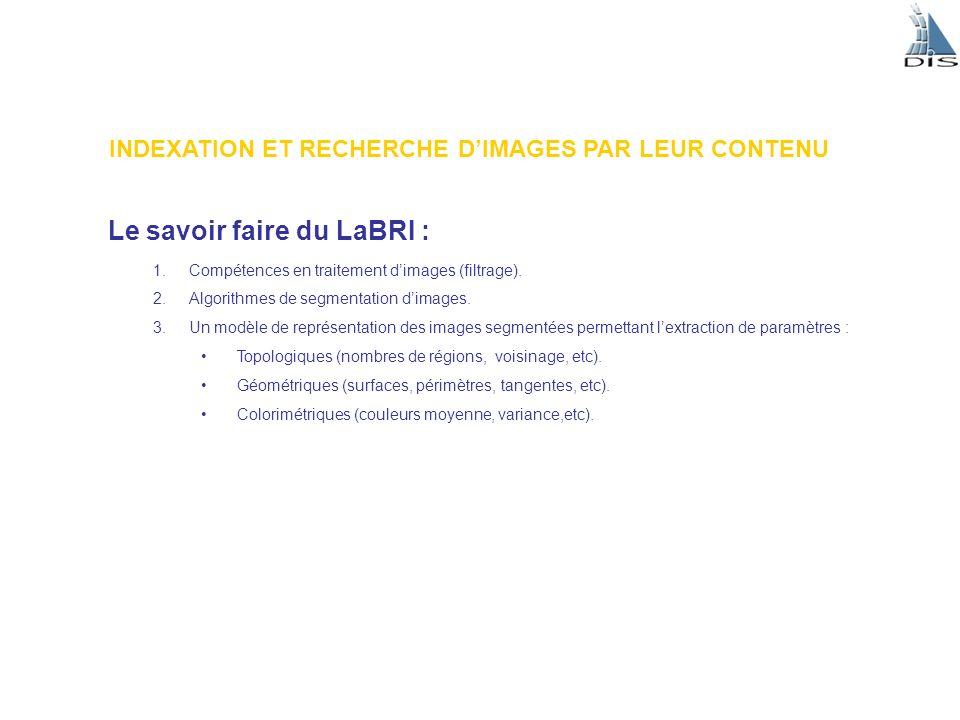 INDEXATION ET RECHERCHE DIMAGES PAR LEUR CONTENU Le savoir faire du LaBRI : 1.Compétences en traitement dimages (filtrage). 2.Algorithmes de segmentat