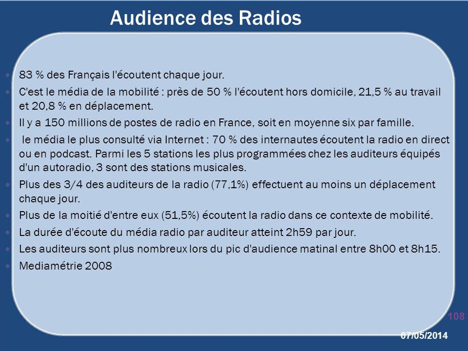 Audience des Radios 07/05/2014 108 83 % des Français l'écoutent chaque jour. C'est le média de la mobilité : près de 50 % l'écoutent hors domicile, 21