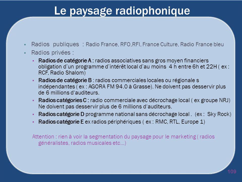 Le paysage radiophonique Radios publiques : Radio France, RFO,RFI, France Culture, Radio France bleu Radios privées : Radios de catégorie A : radios a